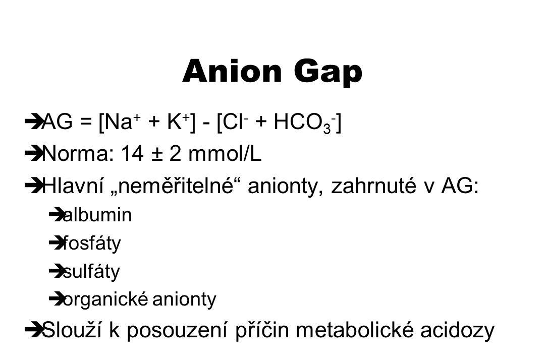 Anion Gap AG = [Na+ + K+] - [Cl- + HCO3-] Norma: 14 ± 2 mmol/L